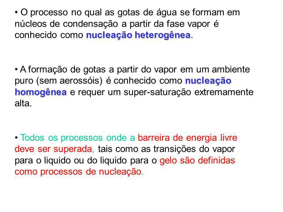 O processo no qual as gotas de água se formam em núcleos de condensação a partir da fase vapor é conhecido como nucleação heterogênea.