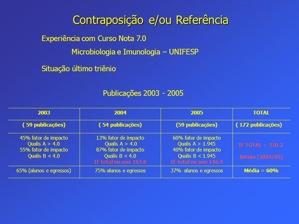 Contraposição e/ou Referência