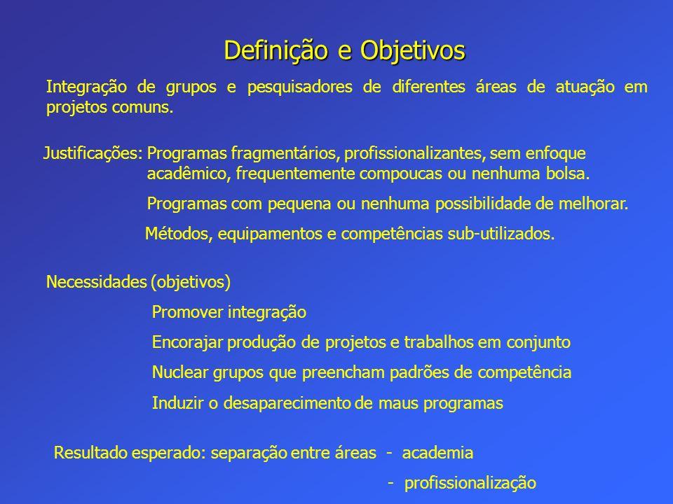 Definição e Objetivos Integração de grupos e pesquisadores de diferentes áreas de atuação em projetos comuns.
