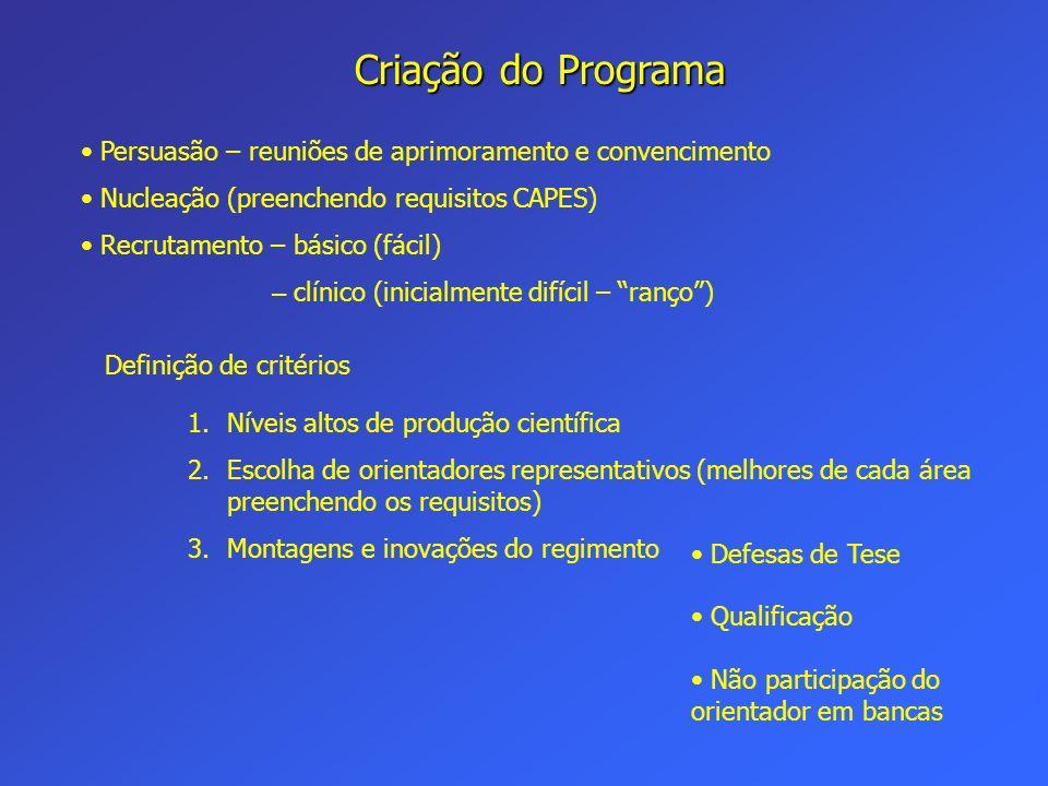 Criação do Programa Persuasão – reuniões de aprimoramento e convencimento. Nucleação (preenchendo requisitos CAPES)