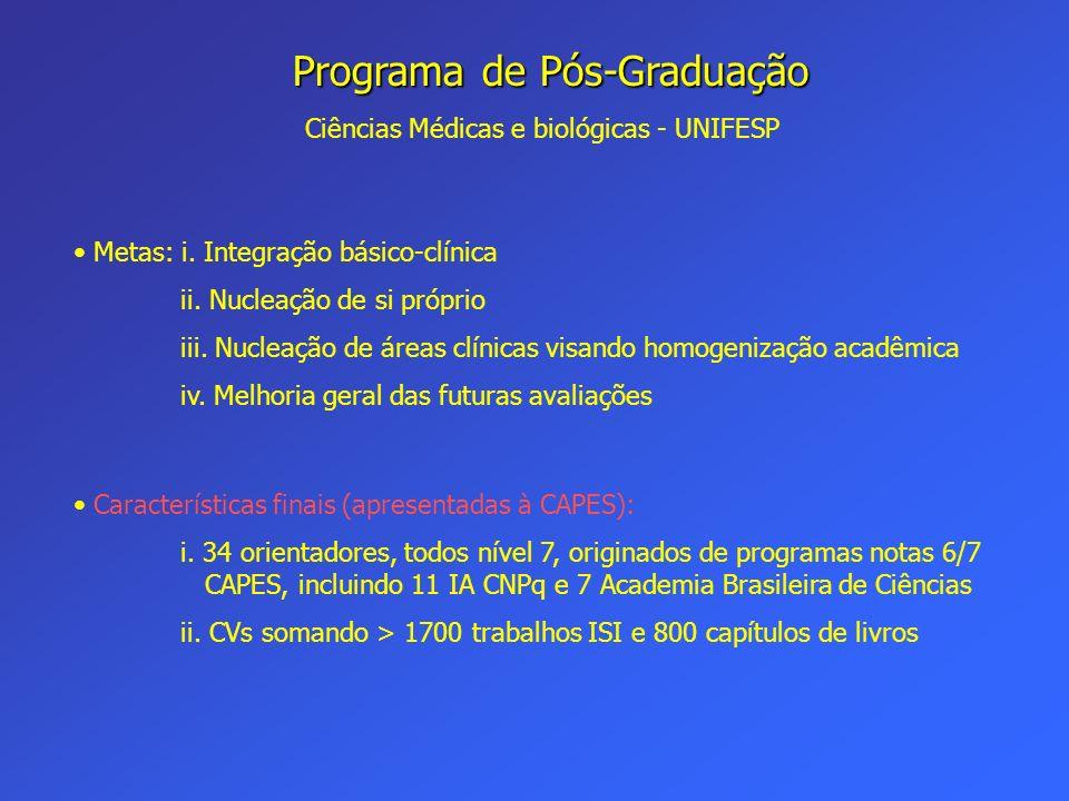 Programa de Pós-Graduação