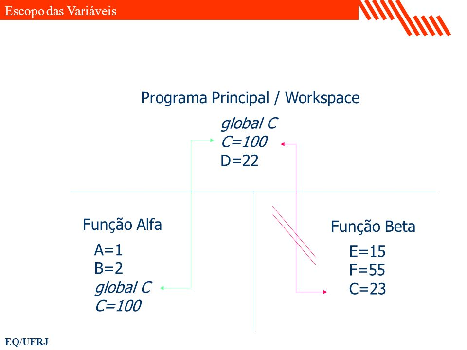 Programa Principal / Workspace