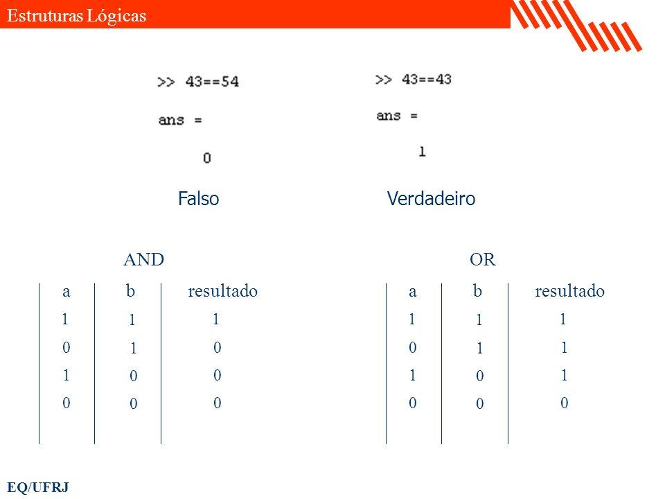 Estruturas Lógicas Falso Verdadeiro AND a b resultado OR a b resultado