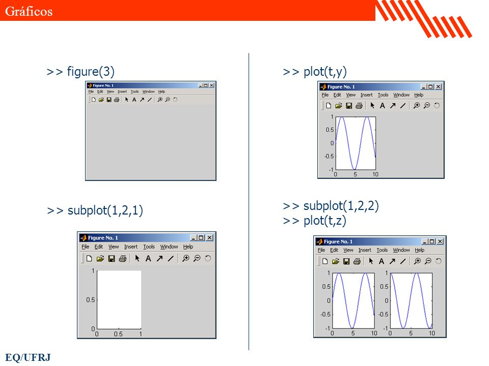 Gráficos >> figure(3) >> plot(t,y) >> subplot(1,2,2)