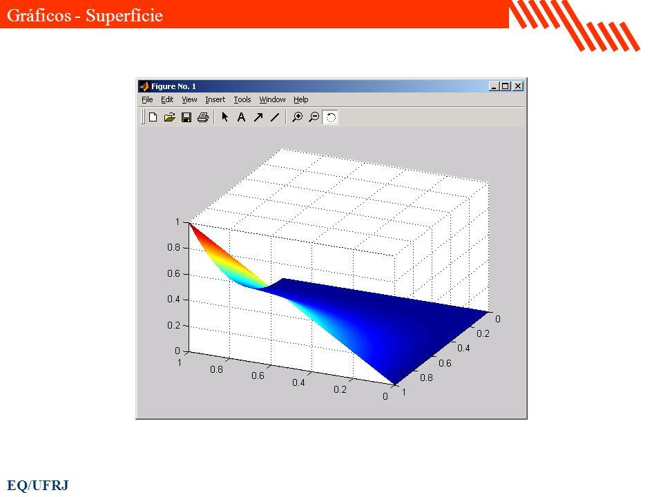 Gráficos - Superfície