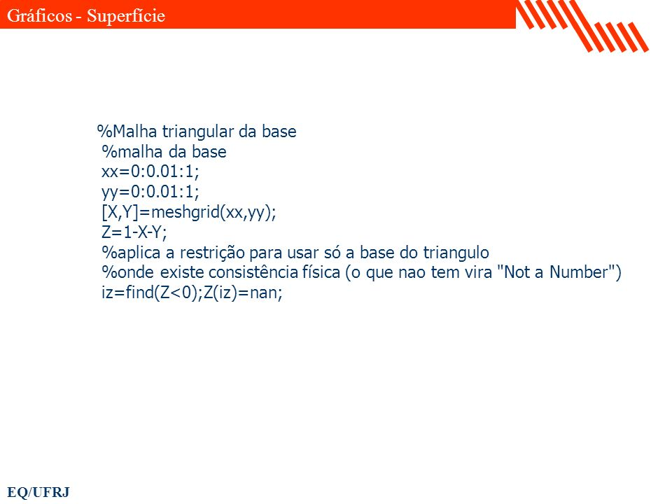 Gráficos - Superfície %Malha triangular da base %malha da base