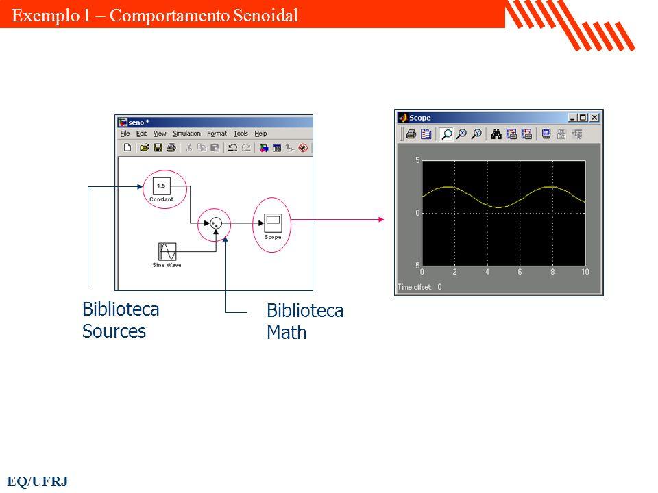 Exemplo 1 – Comportamento Senoidal