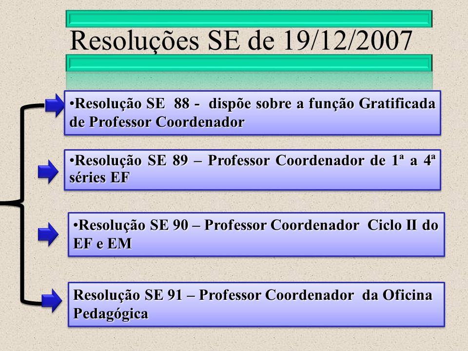 Resoluções SE de 19/12/2007 Resolução SE 88 - dispõe sobre a função Gratificada de Professor Coordenador.