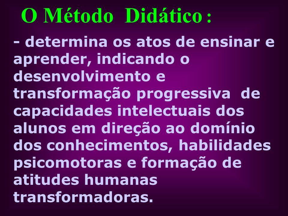 O Método Didático :