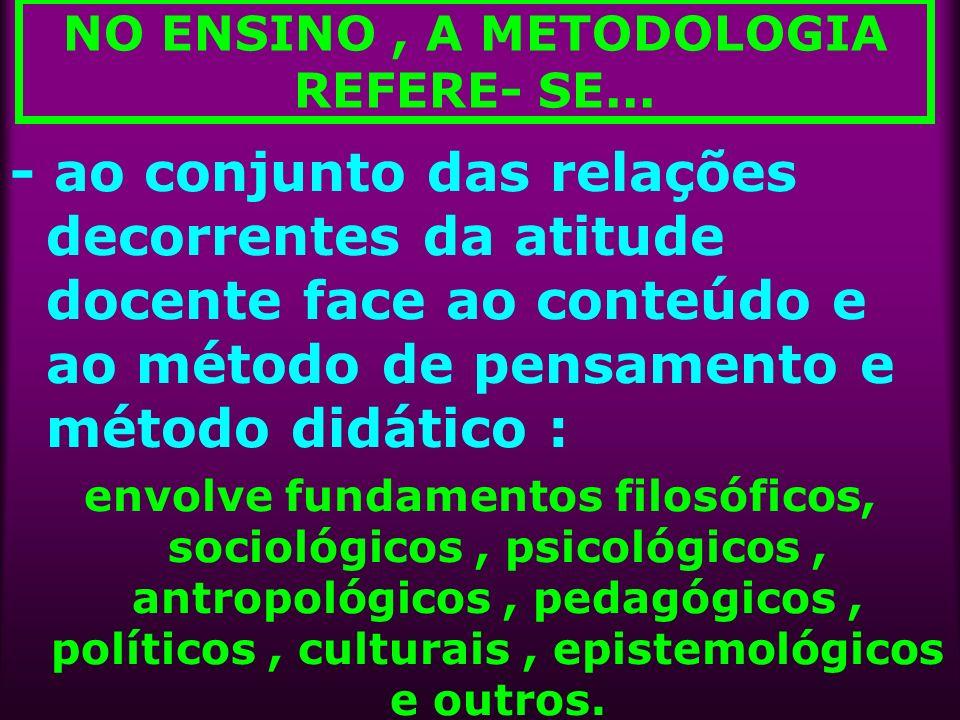 NO ENSINO , A METODOLOGIA REFERE- SE...