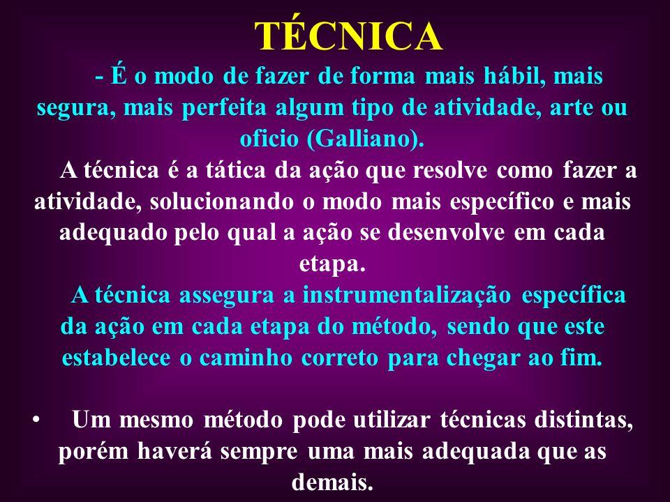 TÉCNICA - É o modo de fazer de forma mais hábil, mais segura, mais perfeita algum tipo de atividade, arte ou oficio (Galliano).