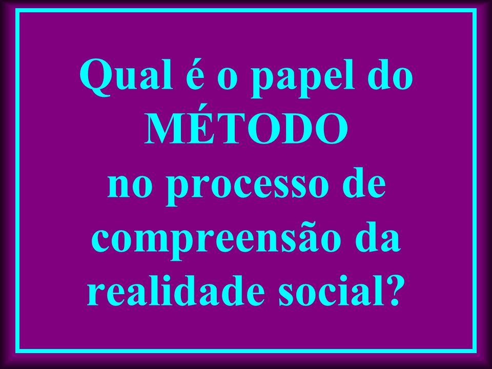 Qual é o papel do MÉTODO no processo de compreensão da realidade social
