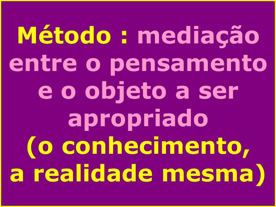 Método : mediação entre o pensamento e o objeto a ser apropriado (o conhecimento, a realidade mesma)