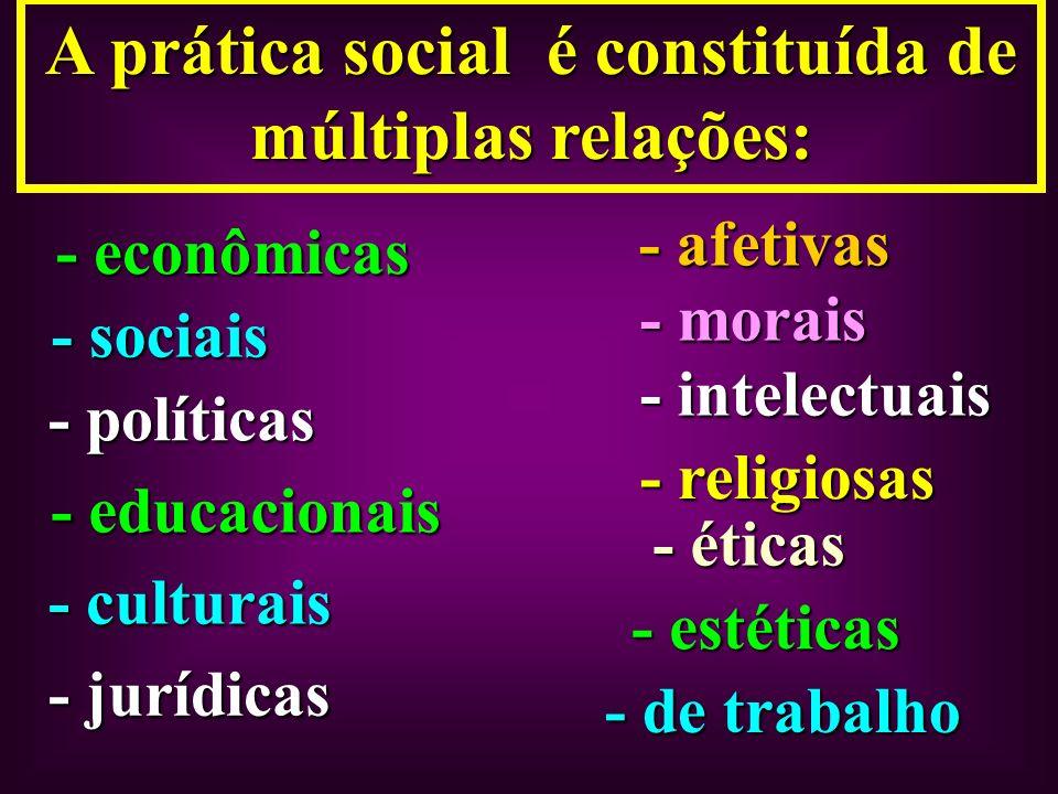 A prática social é constituída de múltiplas relações: