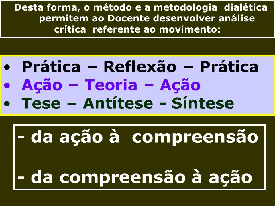 Desta forma, o método e a metodologia dialética