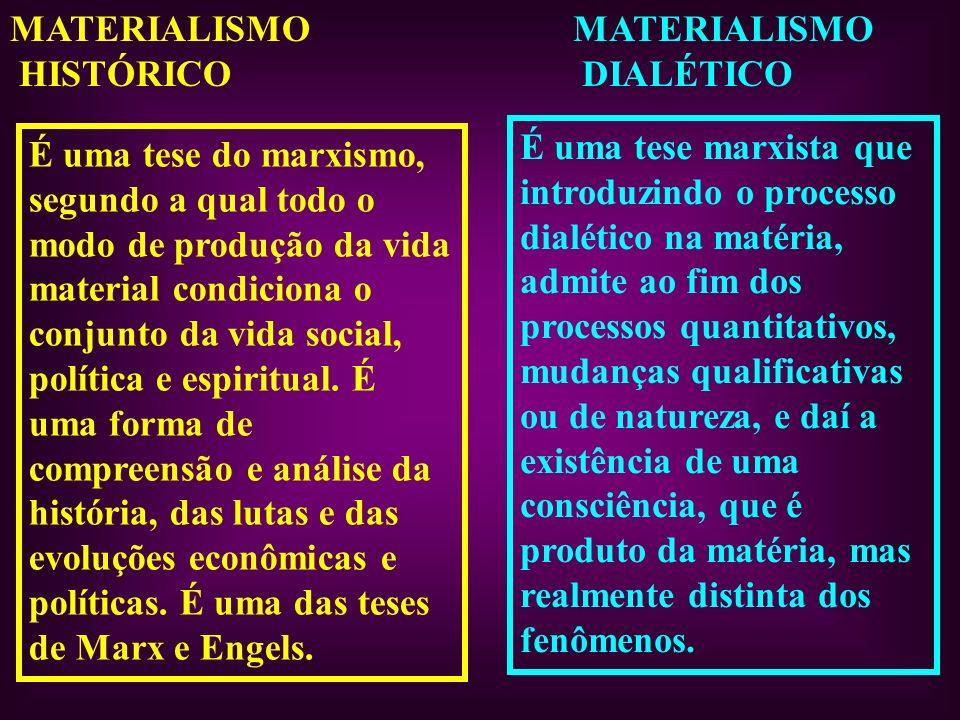 MATERIALISMO HISTÓRICO. MATERIALISMO. DIALÉTICO.