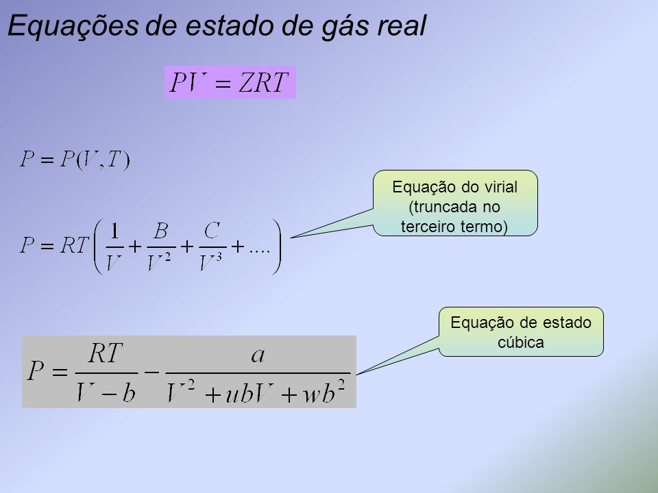 Equações de estado de gás real