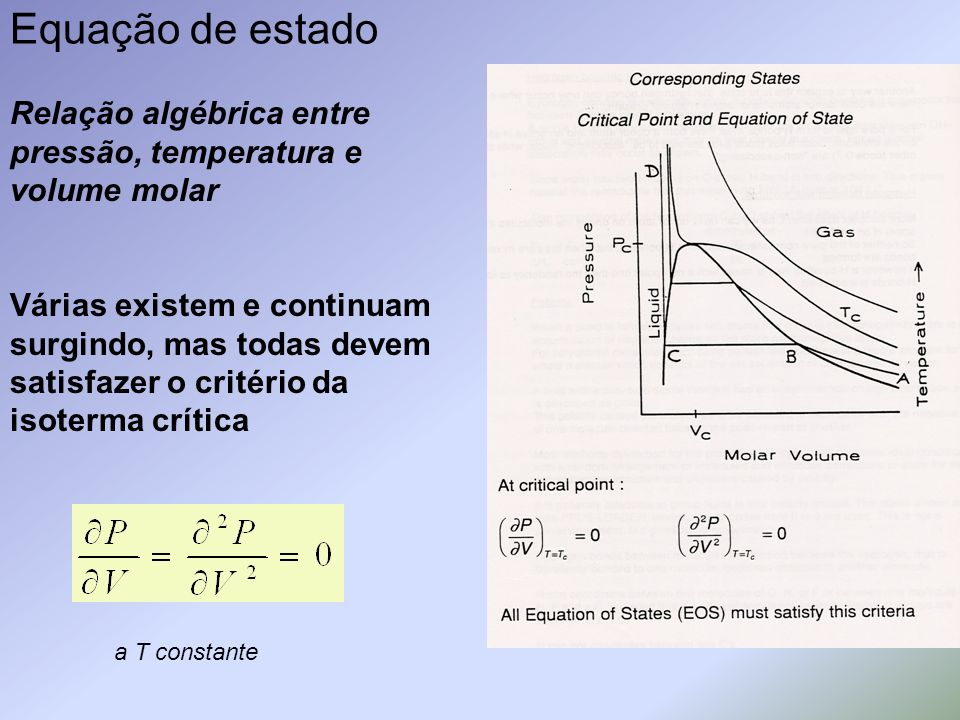 Equação de estadoRelação algébrica entre pressão, temperatura e volume molar. Várias existem e continuam surgindo, mas todas devem.