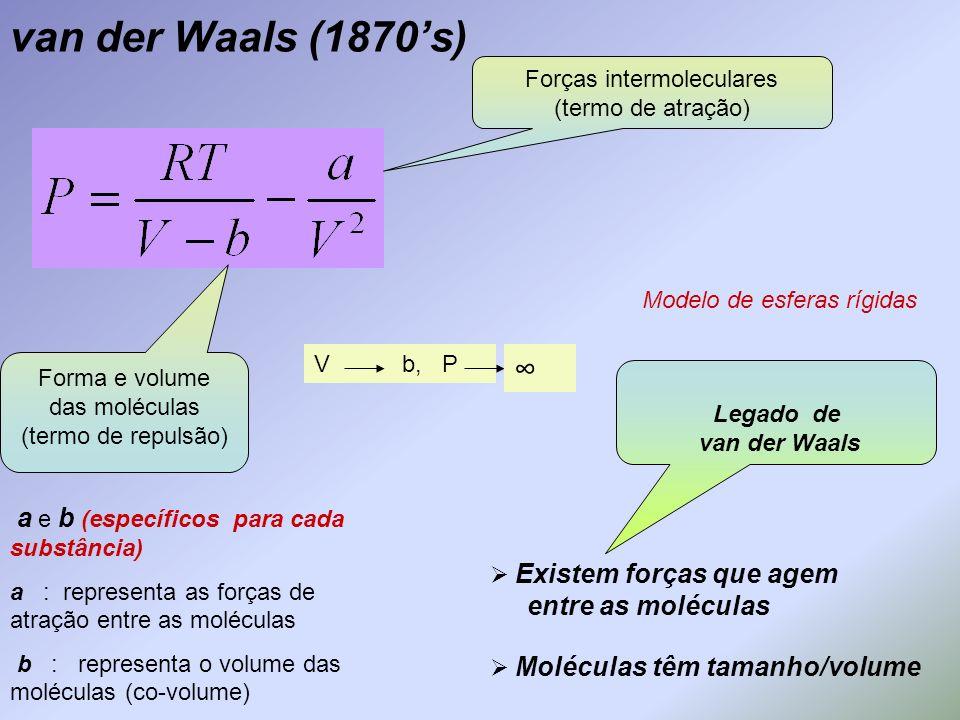 van der Waals (1870's) ∞ entre as moléculas Forças intermoleculares