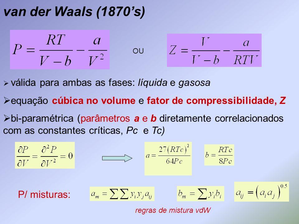 van der Waals (1870's)OU. válida para ambas as fases: líquida e gasosa. equação cúbica no volume e fator de compressibilidade, Z.