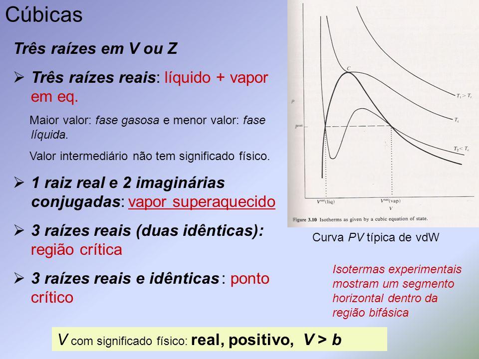 Cúbicas Três raízes em V ou Z
