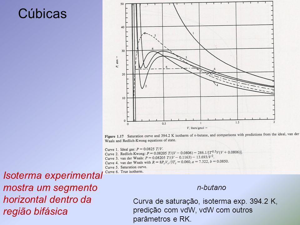 CúbicasIsoterma experimental mostra um segmento horizontal dentro da região bifásica. n-butano.