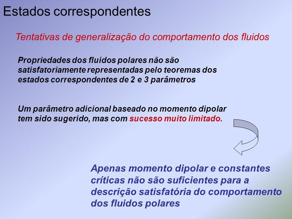 Estados correspondentes