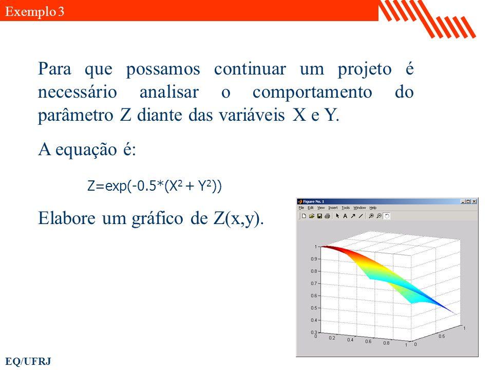 Elabore um gráfico de Z(x,y).