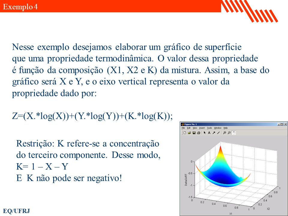 Nesse exemplo desejamos elaborar um gráfico de superfície