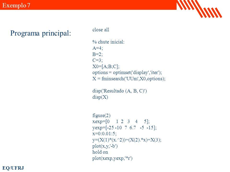 Programa principal: Exemplo 7 close all % chute inicial: A=4; B=2;