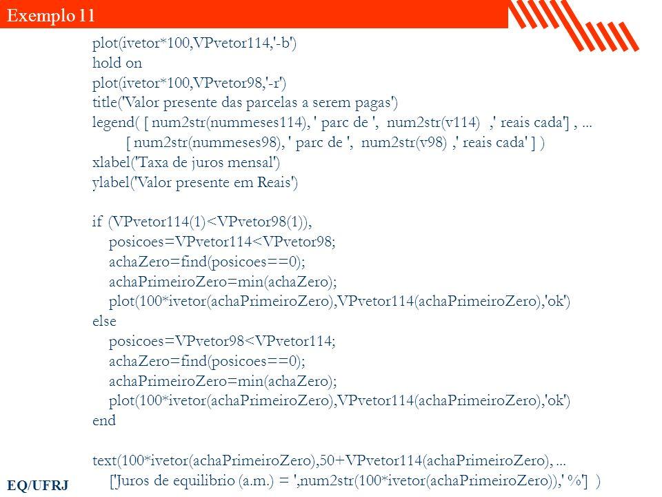 Exemplo 11 plot(ivetor*100,VPvetor114, -b ) hold on