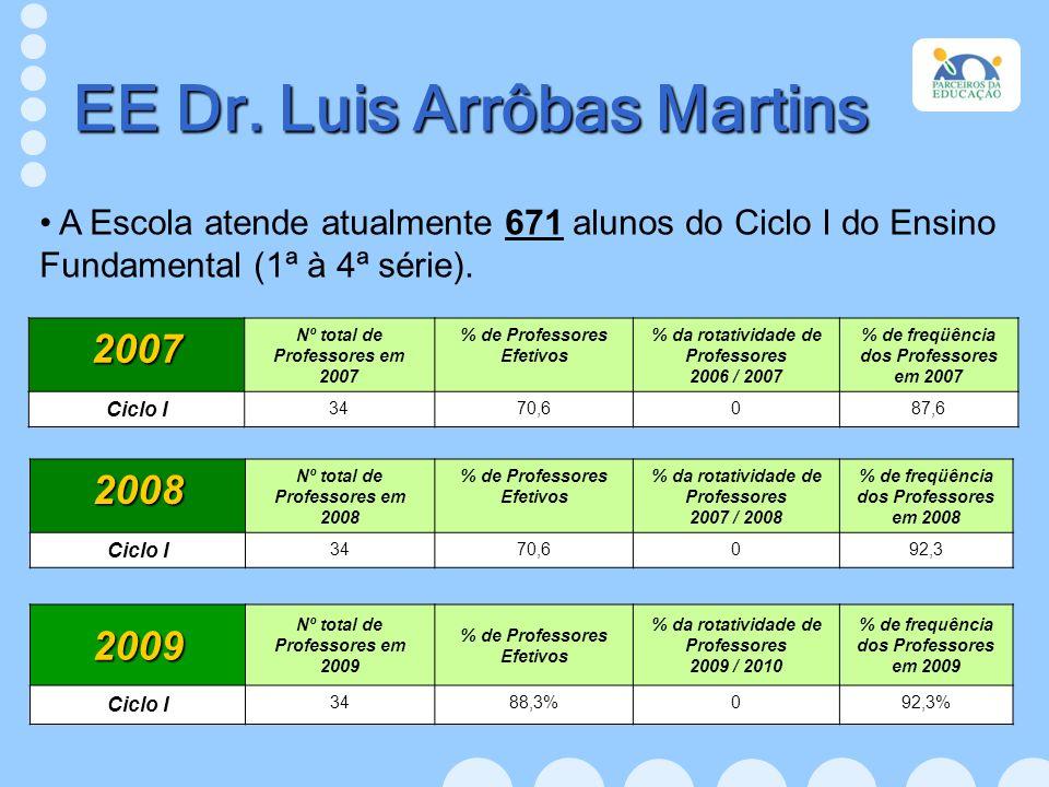 EE Dr. Luis Arrôbas Martins