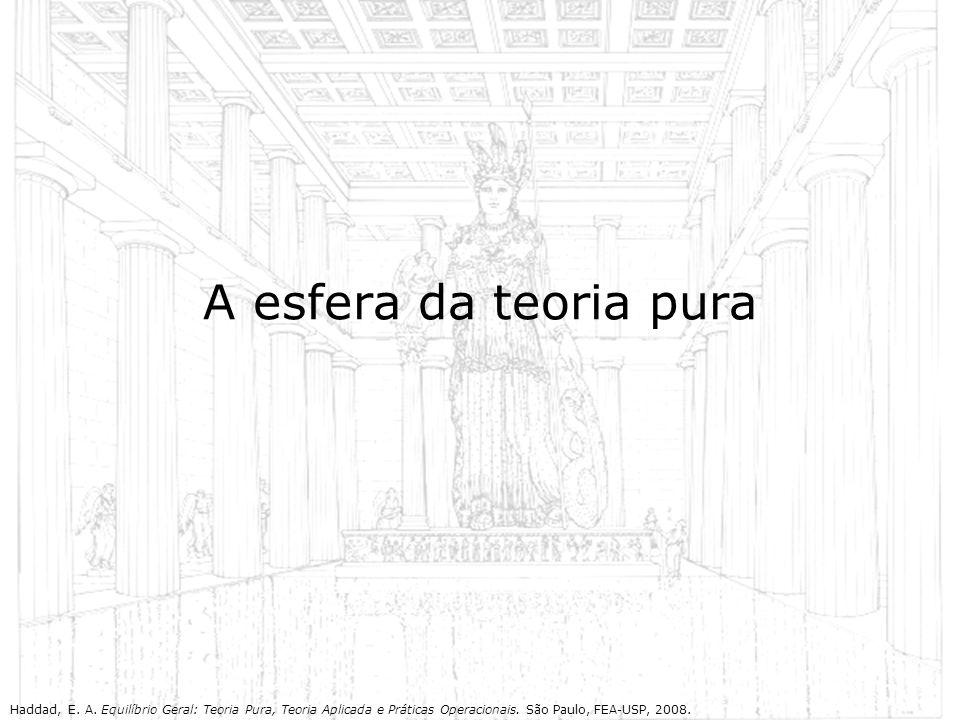 A esfera da teoria puraHaddad, E.A.