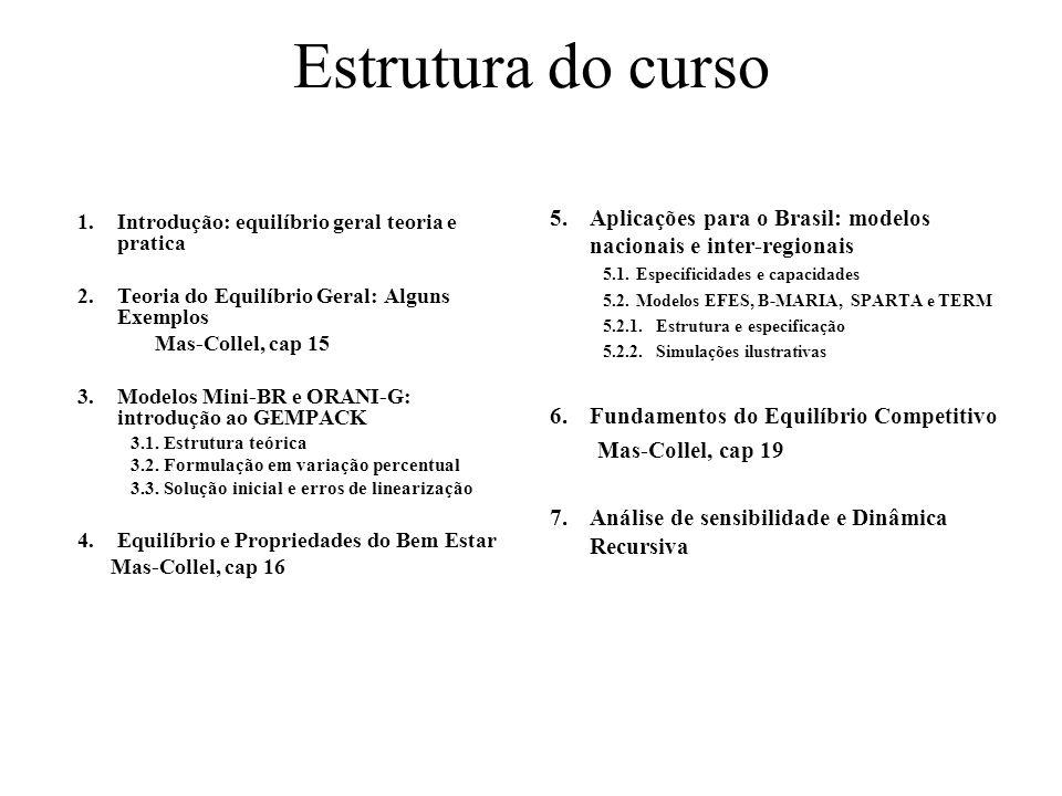 Estrutura do curso 5. Aplicações para o Brasil: modelos nacionais e inter-regionais. 5.1. Especificidades e capacidades.