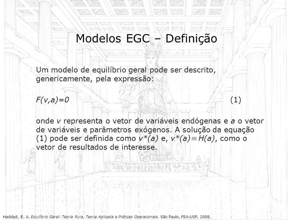 Modelos EGC – Definição