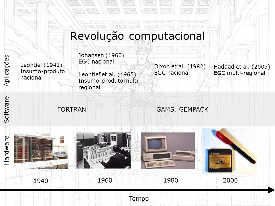 Revolução computacional