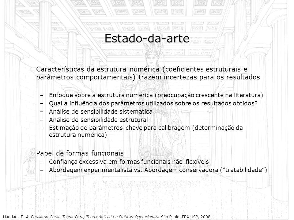 Estado-da-arte Características da estrutura numérica (coeficientes estruturais e parâmetros comportamentais) trazem incertezas para os resultados.