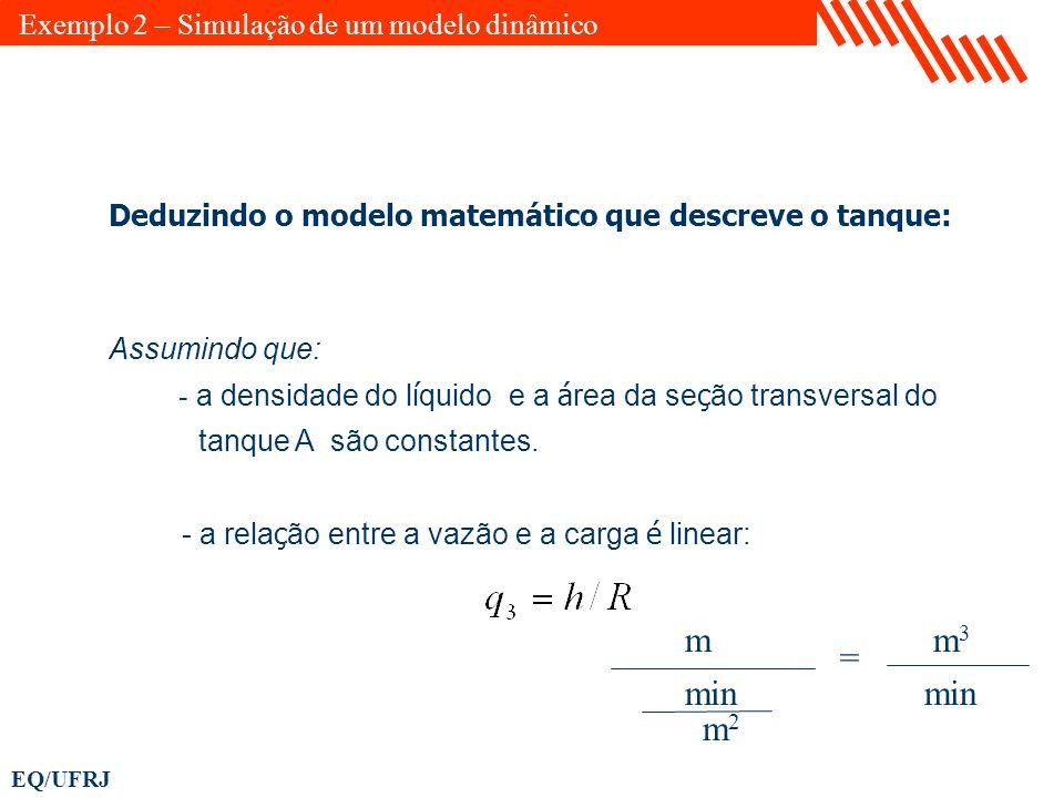 m m3 = min min m2 Exemplo 2 – Simulação de um modelo dinâmico