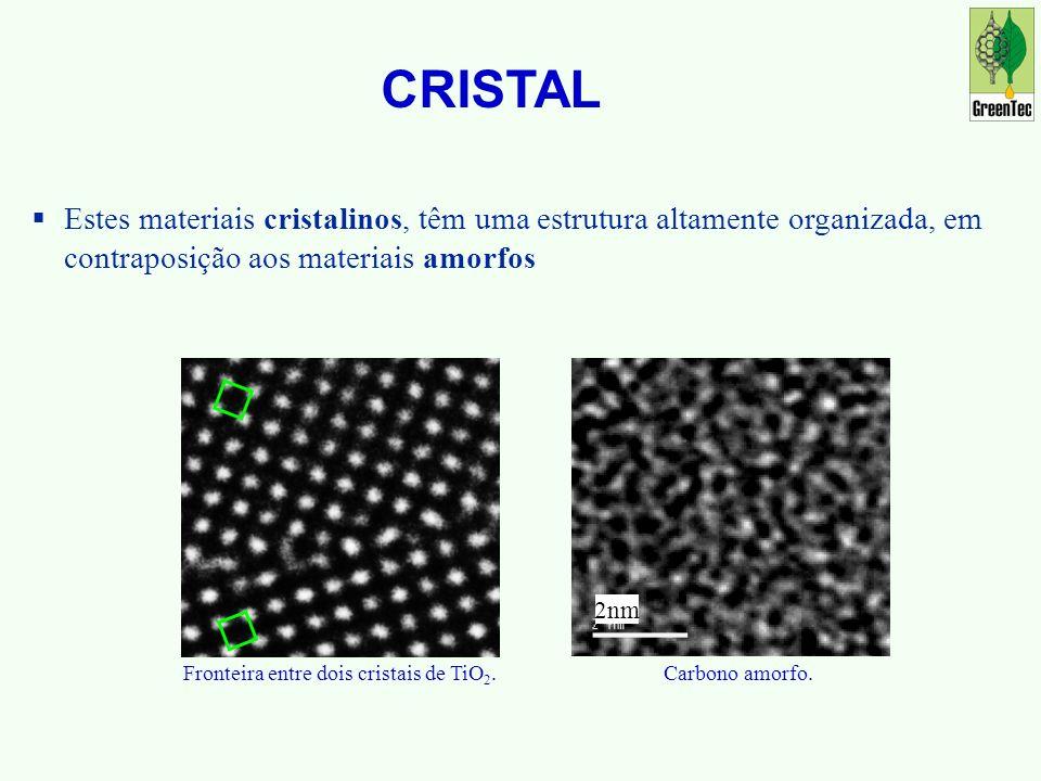 Fronteira entre dois cristais de TiO2.