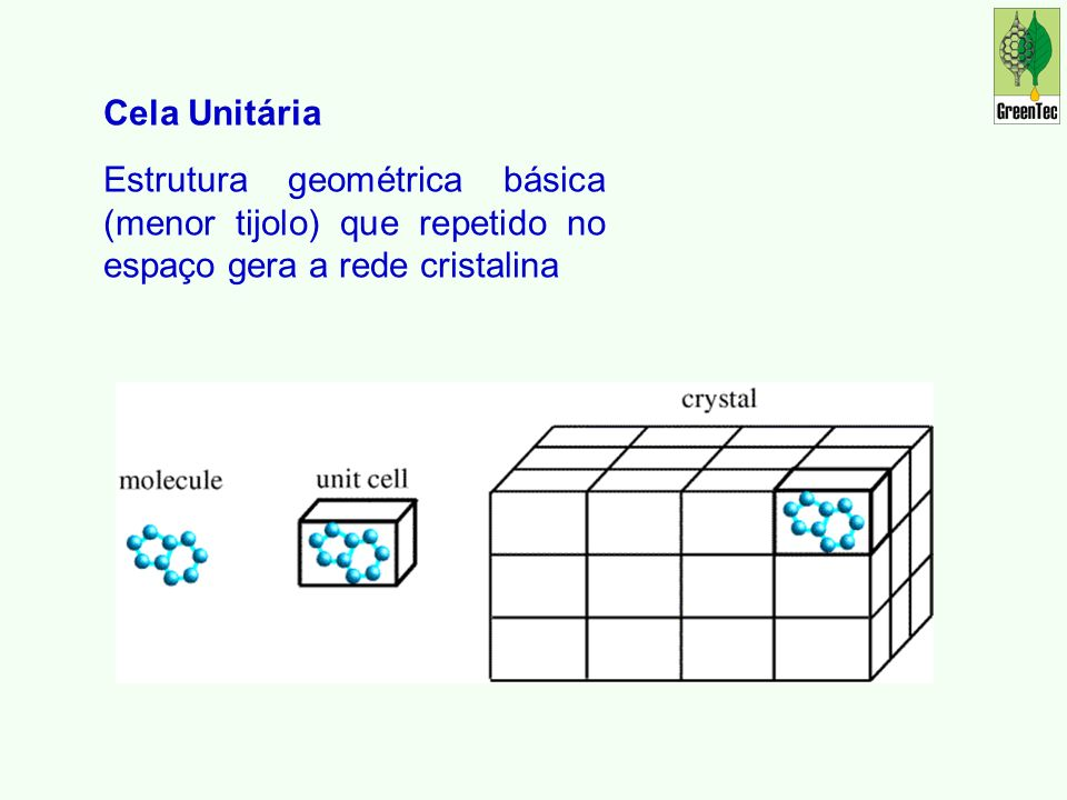 Cela Unitária Estrutura geométrica básica (menor tijolo) que repetido no espaço gera a rede cristalina.