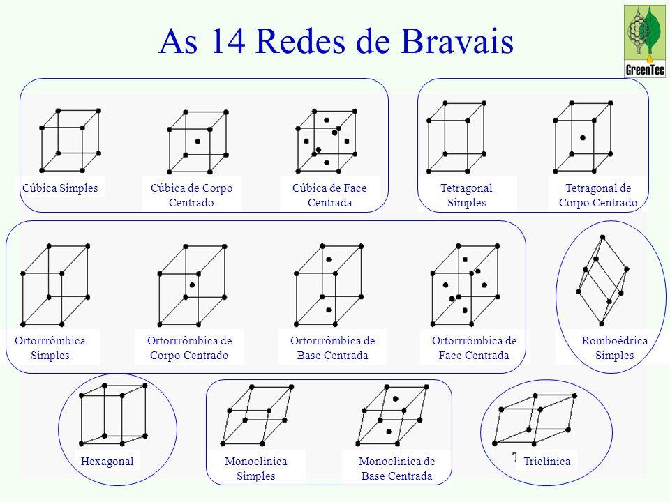 As 14 Redes de Bravais Cúbica Simples Cúbica de Corpo Centrado