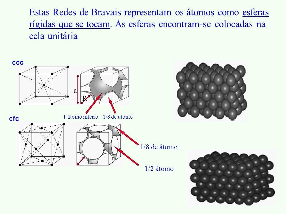Estas Redes de Bravais representam os átomos como esferas rígidas que se tocam. As esferas encontram-se colocadas na cela unitária