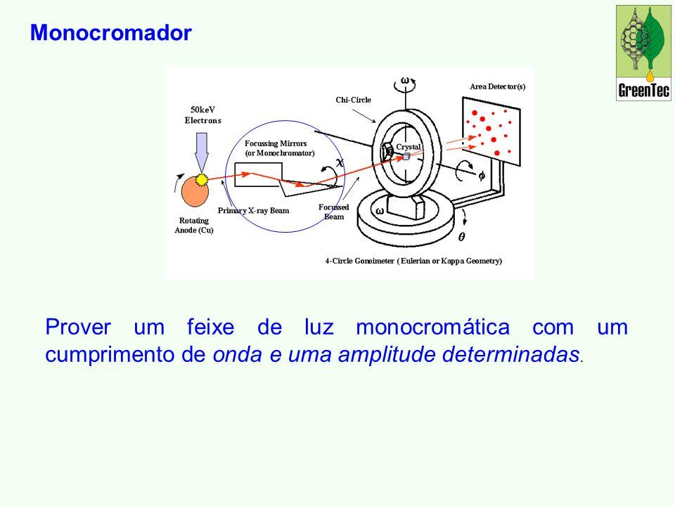 Monocromador Prover um feixe de luz monocromática com um cumprimento de onda e uma amplitude determinadas.