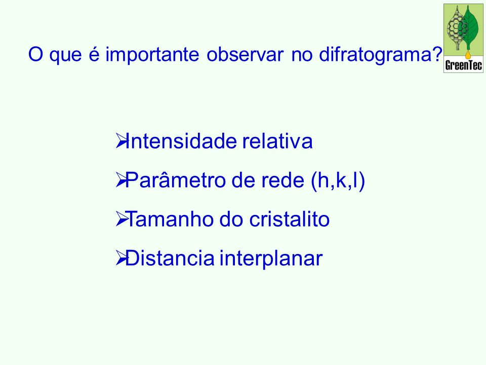 Parâmetro de rede (h,k,l) Tamanho do cristalito Distancia interplanar