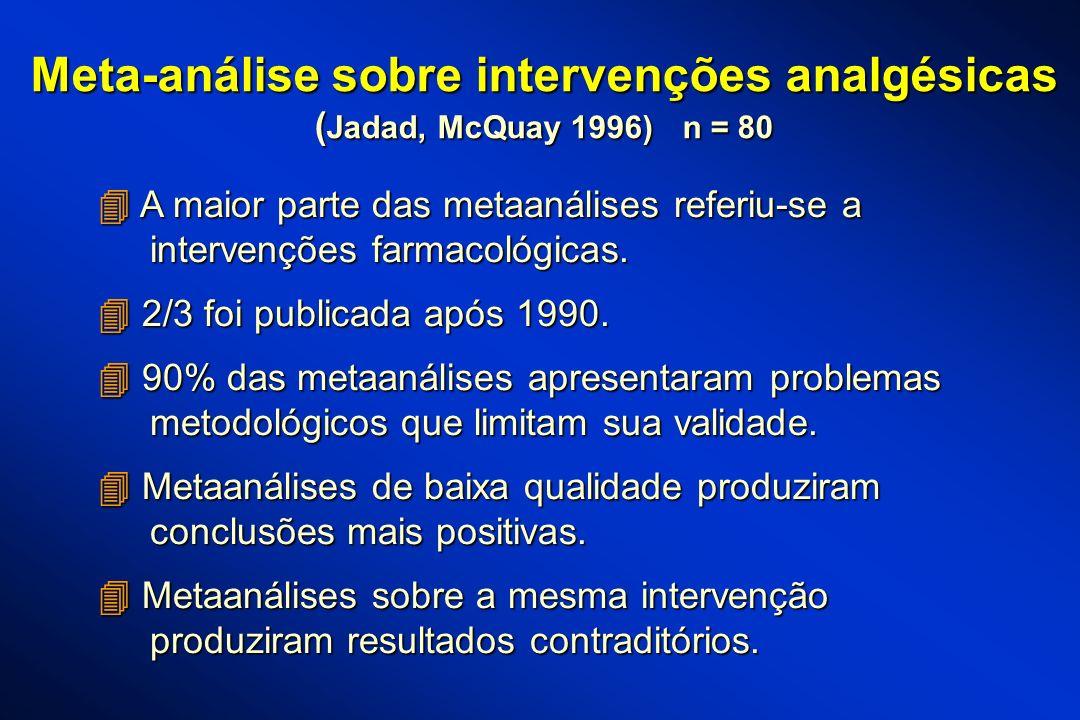 Meta-análise sobre intervenções analgésicas