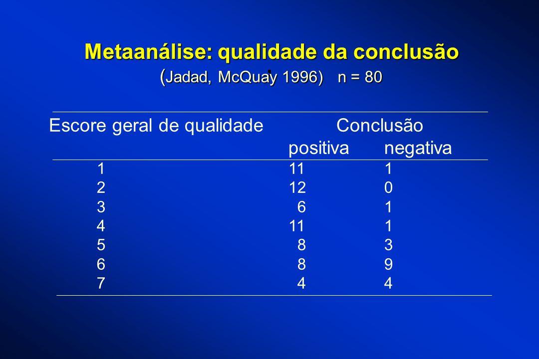 Metaanálise: qualidade da conclusão
