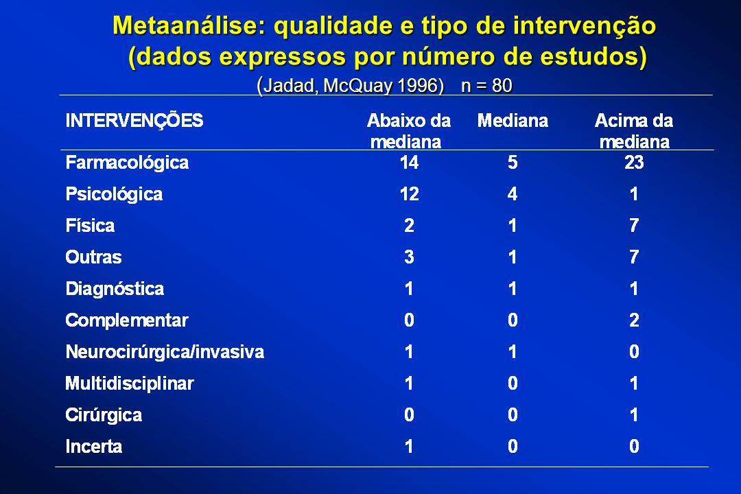 Metaanálise: qualidade e tipo de intervenção