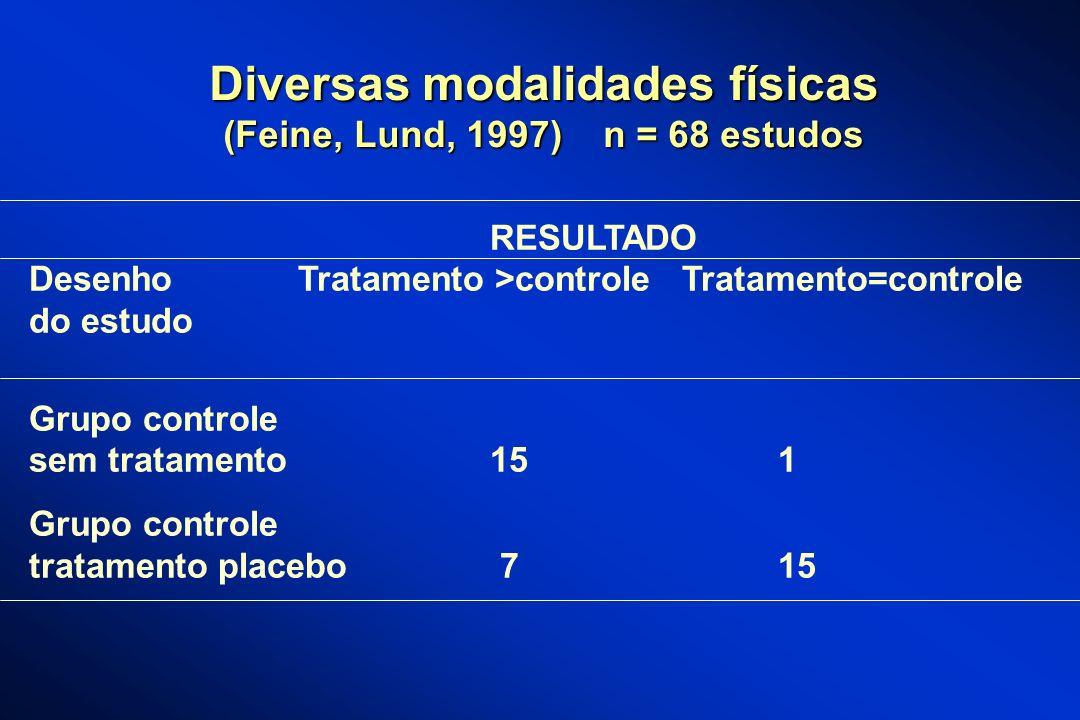 Diversas modalidades físicas (Feine, Lund, 1997) n = 68 estudos