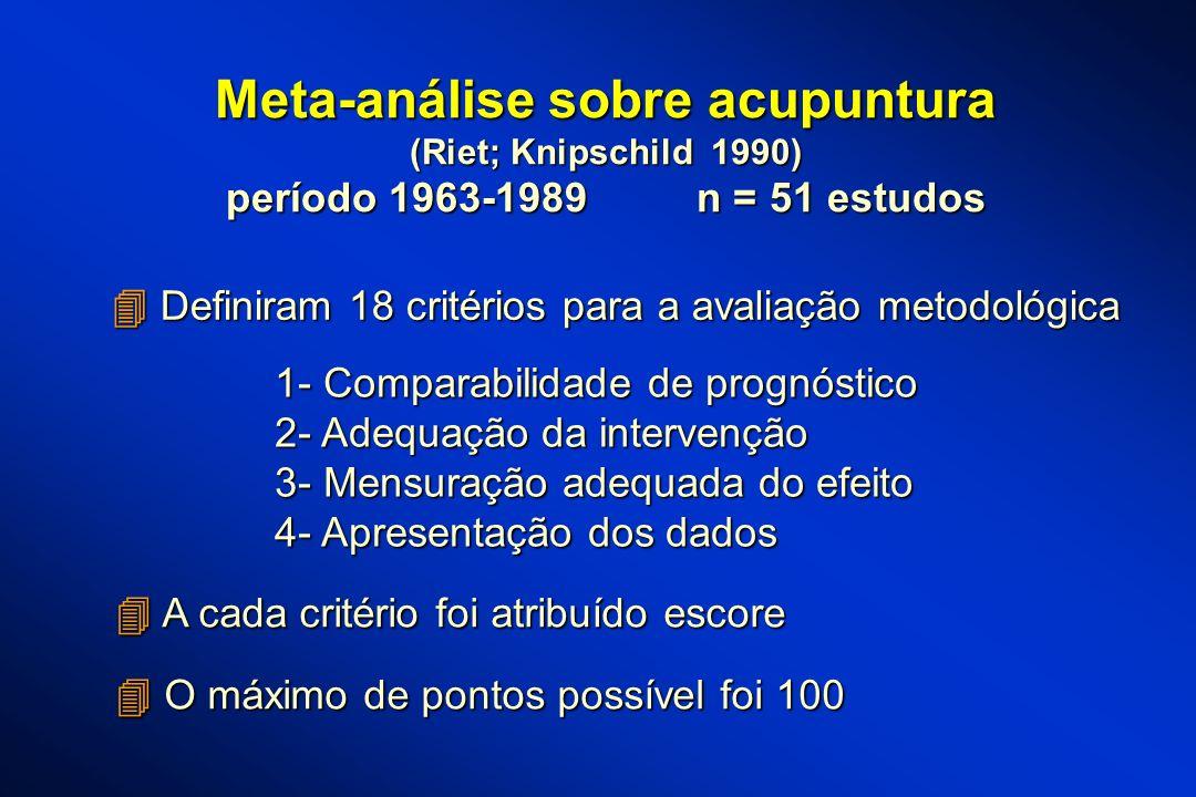 Meta-análise sobre acupuntura