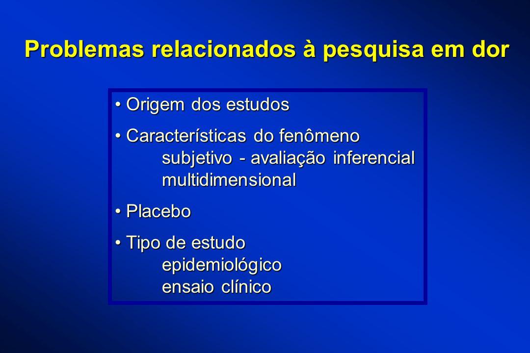 Problemas relacionados à pesquisa em dor